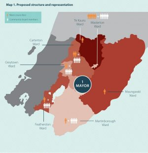 Final Proposal for a Wairarapa District Council