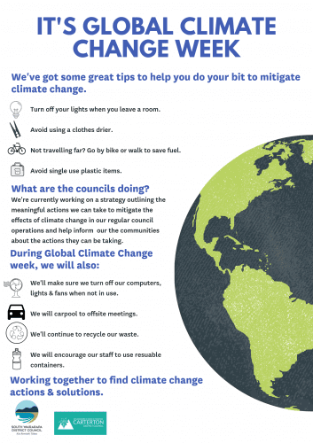 It's Global Climate Change Week