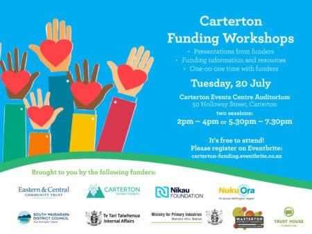 FB Tile Carterton Funding Workshops
